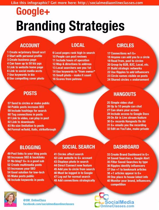 google-plus-marketing-tips
